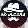 Кейс: Льем на мужские капли El-Macho с тизерной сети Teasernet