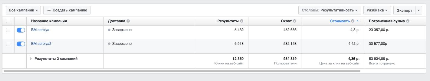 Кейс Black Mask: 59.000 рублей чистыми при сливе на Сербию